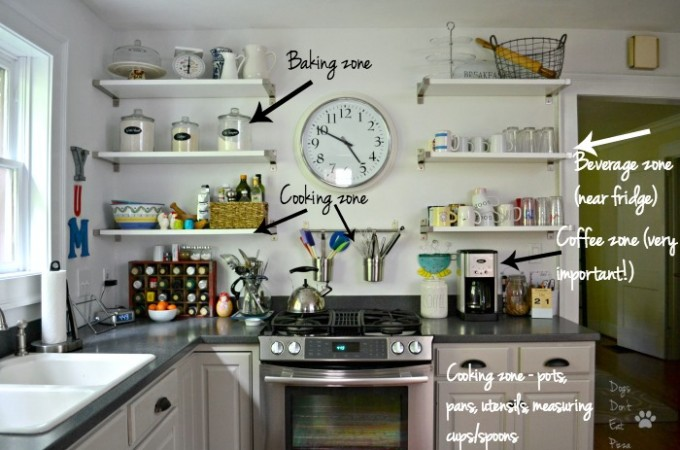 kitchen organized by zones - five tips for organizing your kitchen - Dogs Don't Eat Pizza