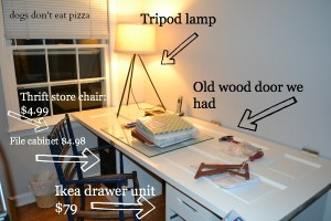 A functional and organized office space - thediybungalow.com