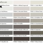 Bathroom Paint Color Reveal