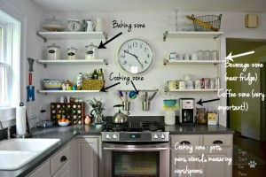 My secret to an organized and efficient kitchen, and you can apply this trick to every room of your home! - thediybungalow.com