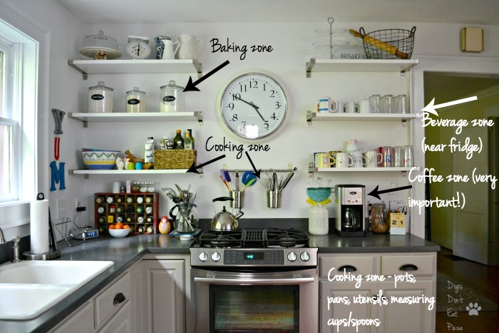 kitchen-organized-by-zones-five-tips-for-organizing-your-kitchen - thediybungalow.com